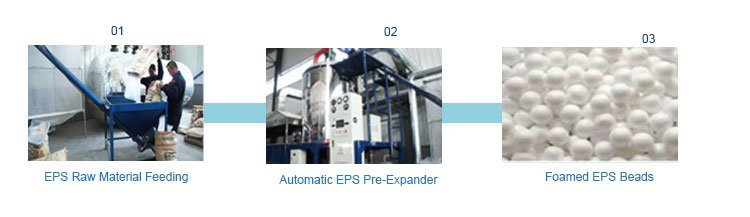 EPS Raw Materials