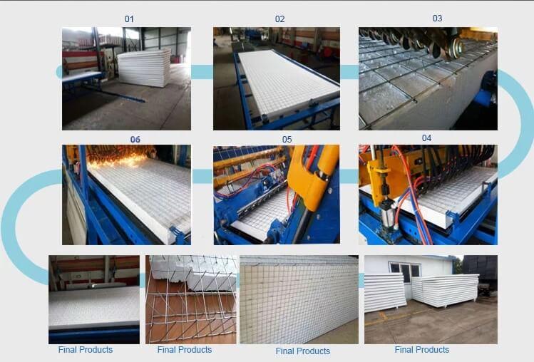 3D Panel Production Line Process